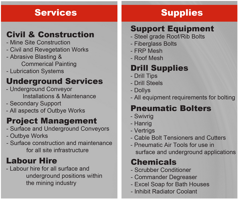 services-supplies